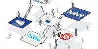 El Marketing Digital Y Las Redes Sociales Sí Venden